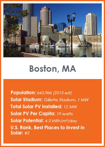 SolarBowl Trading Cards_Boston v1