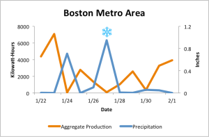 Boston Metro Area_final with snowflake
